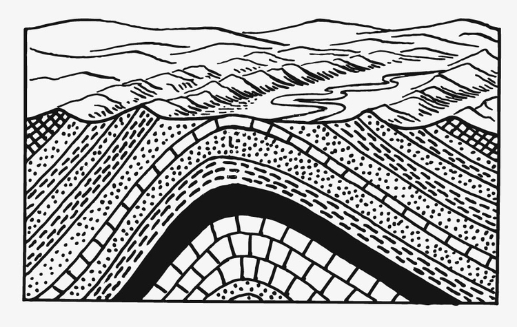 Coloriage couches - anticlinal