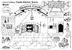 Coloriage cuisine du château de Skipton