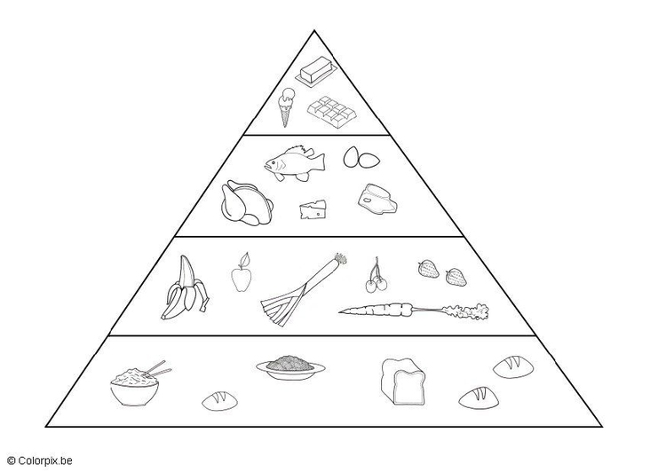 Coloriage Pyramide Alimentaire Img 5691