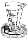 Coloriage tasse à mesurer