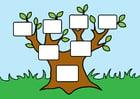 Image arbre de famille vide