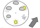 Image calendrier météorologique