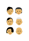 Image faces