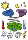Image le temps - symboles