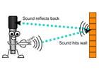 Image microphone - écho