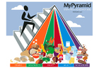 Image pyramide alimentaire