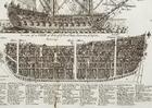 Image tranche d'un navire de guerre trois mats